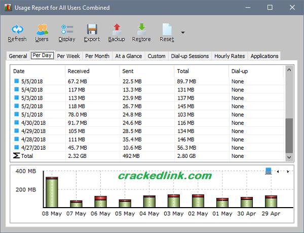 NetWorx 6.2.8 Crack Plus License Key 2020 {Updated} Free Download
